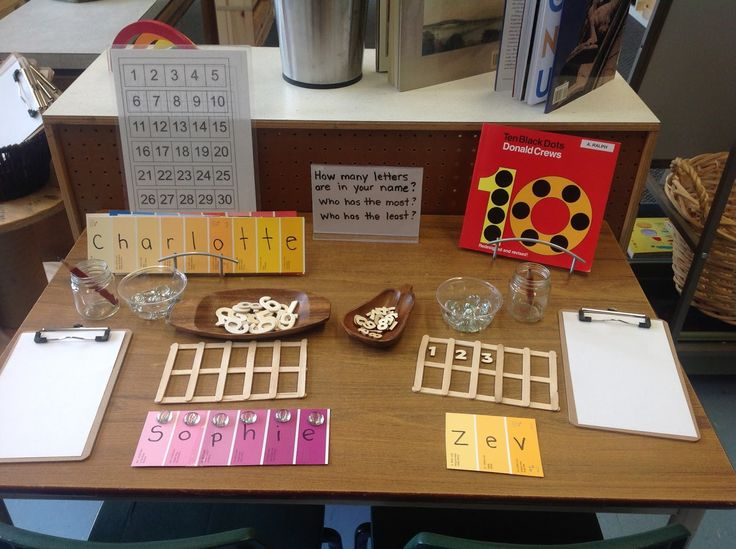 We were faced with a bit of a challenge this year when setting up our classroom environment. Being in a small space with a set-up that worke...