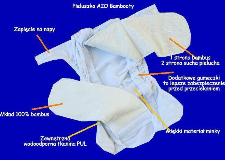 Wnętrze pieluszki AIO czyli wszystko w jednym. Wkłady zintegrowane z pieluszką. Bajecznie proste używanie nawet dla osób, które pieluszki wielorazowe pamiętają tylko z czasów tetry :)