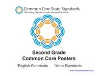 Second Grade Standards - this site has posters for the CCSS for all grades for free