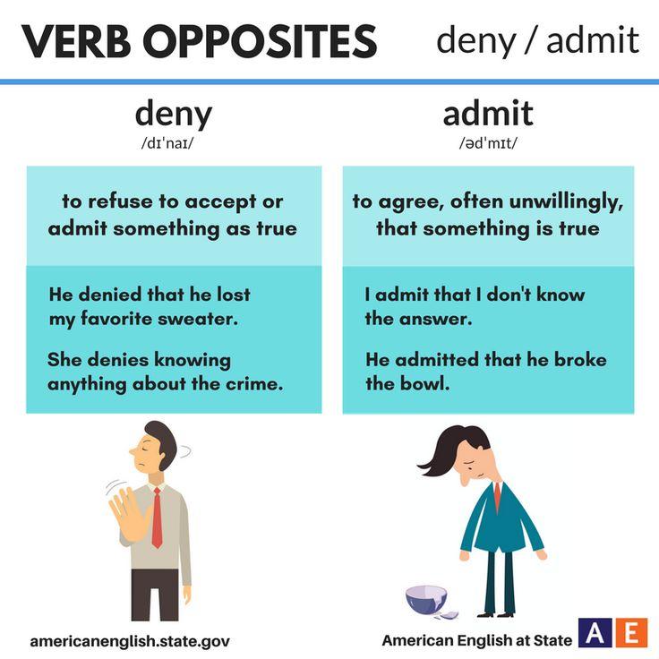 Verb Opposites: deny / admit