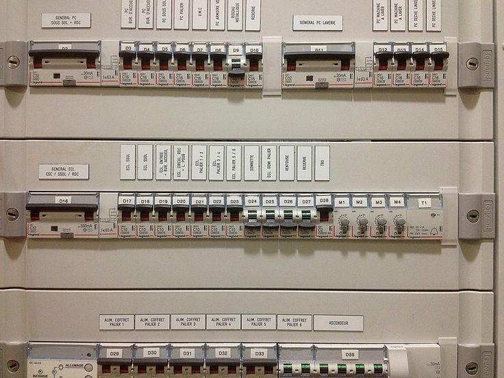 Tableau de répartition électrique Installations Clients