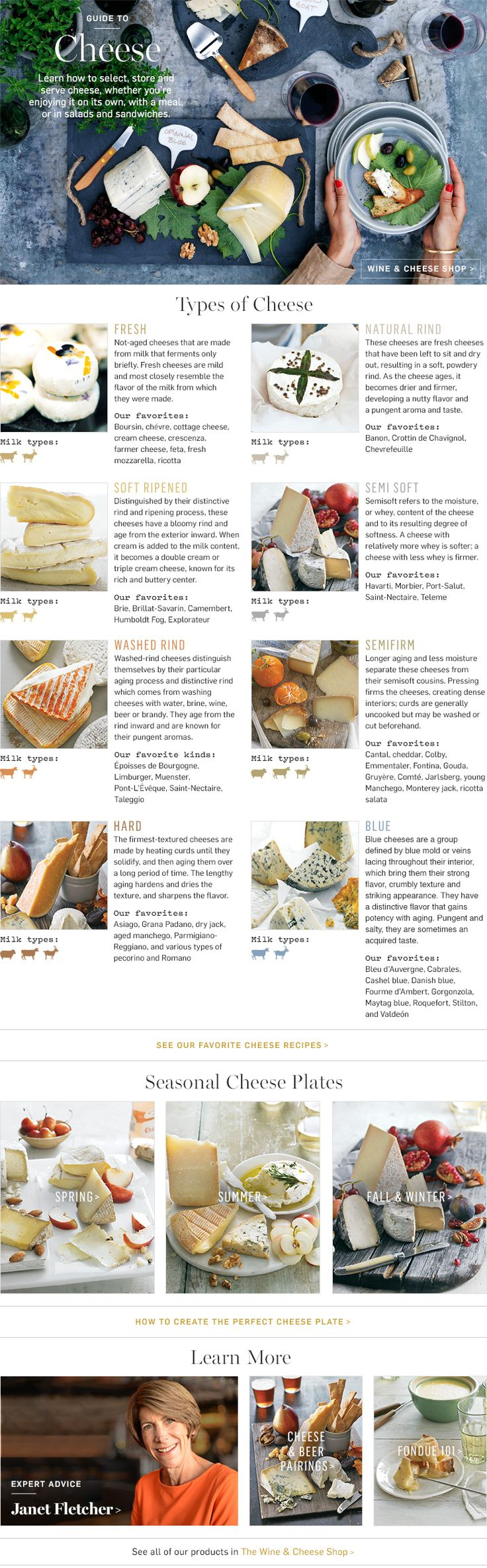 Types of Cheese and How to Select Cheese