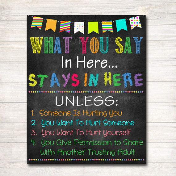 Counseling Office Confidentiality Poster, Counselor Office Decor, Therapist…