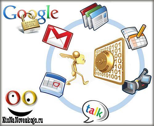 Все для начинающих вебмастеров: Вход и настройка google account
