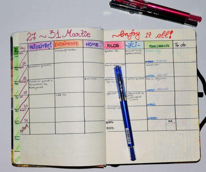 Bullet Journal Bianca Ionel Martie