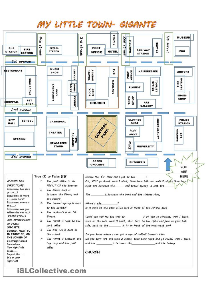 giving directions, prepositions of place, places in a town