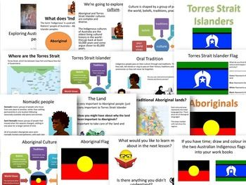 Australia Bundle - History, Geography and Indigenous Population Information