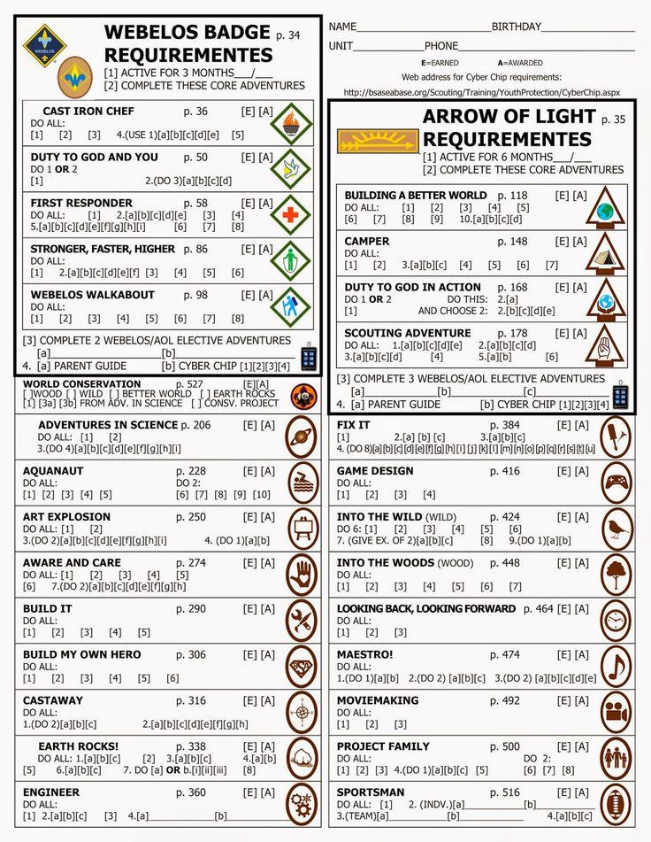 Forms for new cub program Arrow of Light