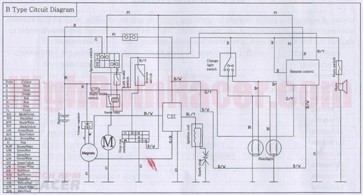 harley mini bike wire diagram harley free engine image for user manual