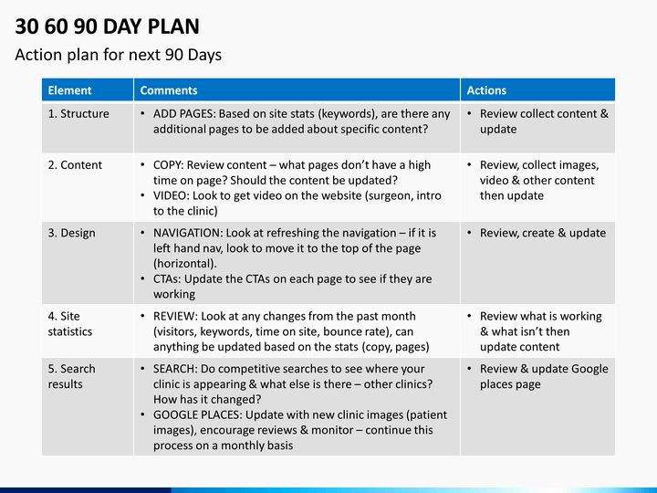 90 Day Plan Template New Resultat De Recherche D Images Pour 30 60 90 Days Plan Marketing Plan Template 90 Day Plan Action Plan Template