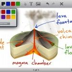 FREE App: Create Animated Stories with Educreations | iGameMom