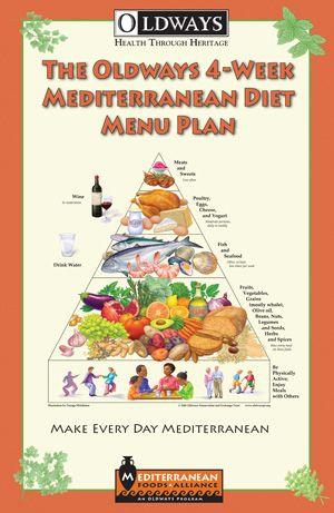 Oldways 4-Week Mediterranean Diet Menu Plan   Oldways