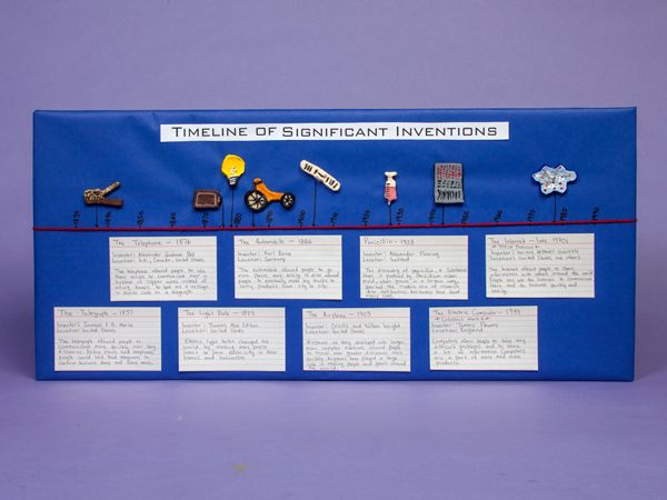 Classroom Timeline Ideas ~ New eye popping inventions timeline scholastic