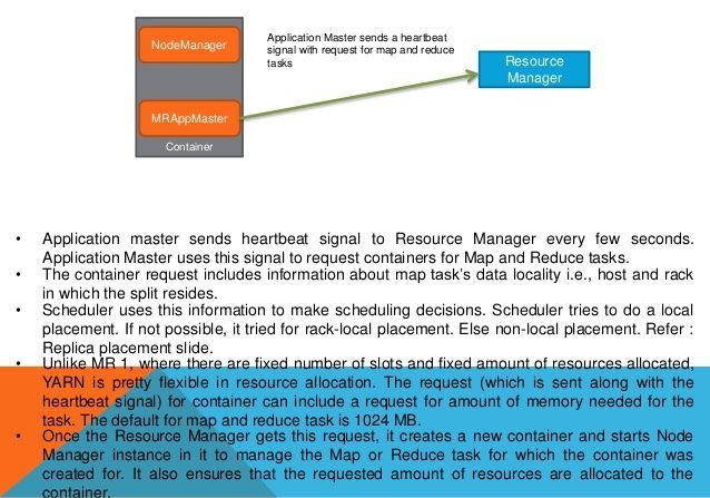MRAppMaster -> ResourceManager
