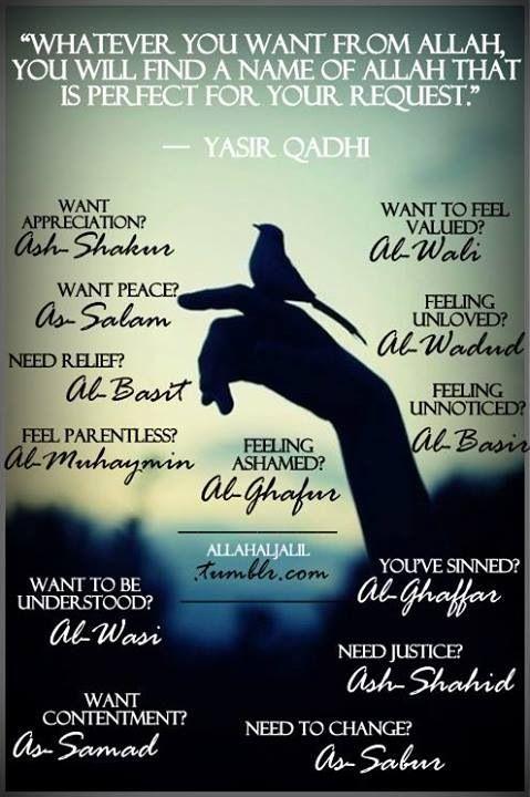 Glorious names of Allah