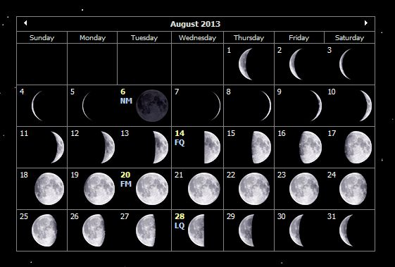 11 best images about Earth Medicine Calendar on Pinterest ...