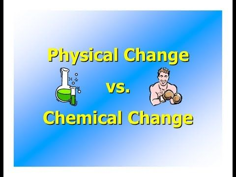 Chemical Physical Changes Lesson For Kids From Httpwww