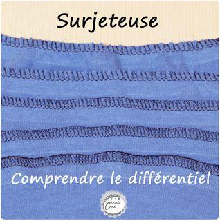 Christelle Beneytout : le blog: Comprendre et utiliser le différentiel de la surje...