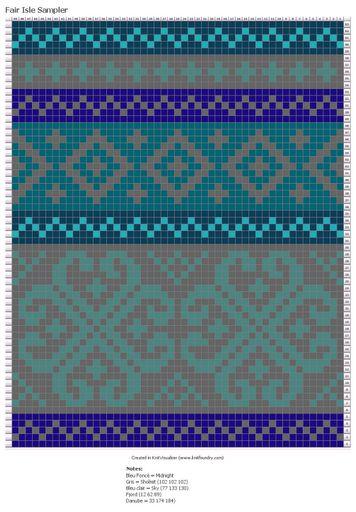 Patrón estilo wayuu