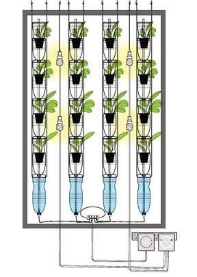 DIY Water Bottle Vertical Garden by Windowfarm