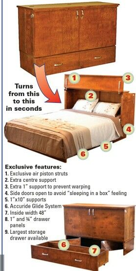 Why Choose CabinetBed Inc www.cabinetbed.ca Your Space Saving Sleep Solution #CanadaProud