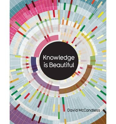 Knowledge is Beautiful: A great collection of different visualizations.  New ways to see data.