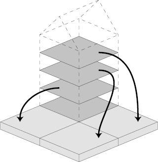 FAR (Floor-Area Ratio) illustrated
