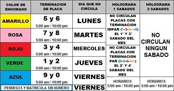 Hoy No Circula Mexico City