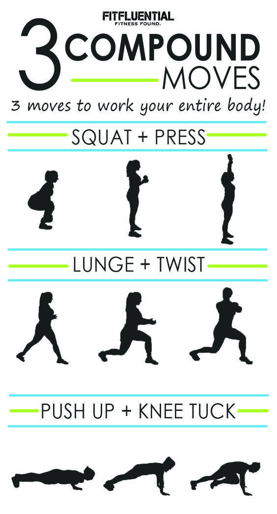 Best 25+ Compound exercises ideas on Pinterest   Squats, What do deadlifts work and Muscle groups