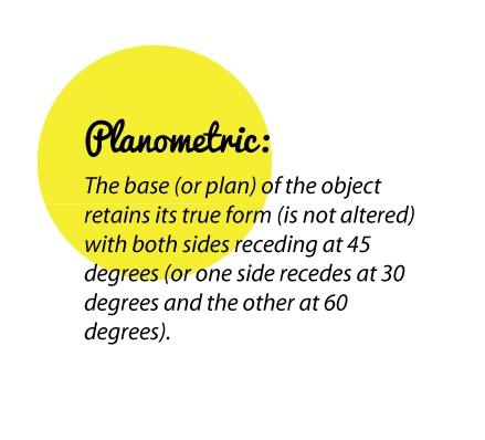 Planometric