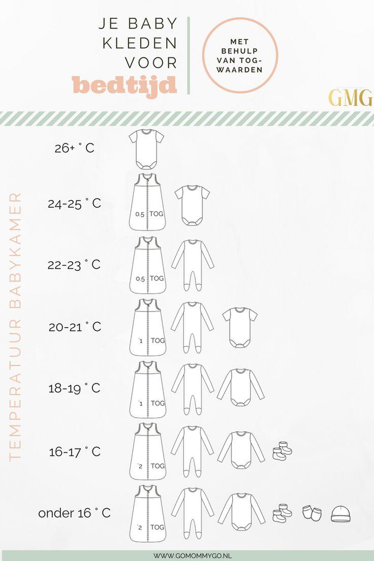 Hoe warm moet je je baby kleden voor bedtijd? Gebruik deze chart met TOG-waarden om een goede schatting te kunnen maken! Klik op de afbeelding voor meer informatie | Go Mommy Go