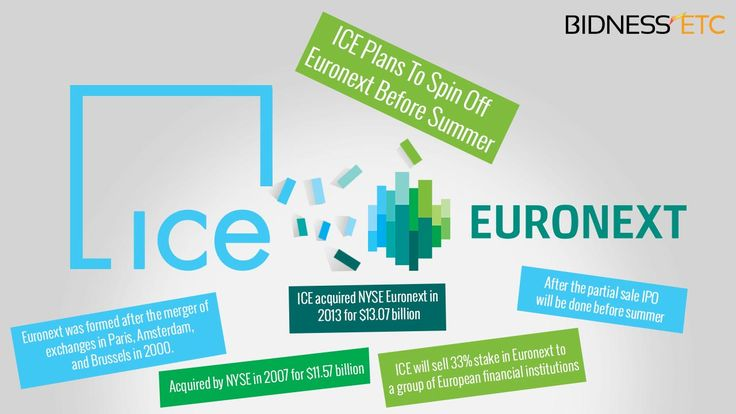 ICE Plans To Spin Off Euronext Before Summer