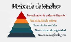 Si quieres conocer todo acerca de la Pirámide de Maslow y sus diferentes eslabones, aquí encontrarás la información más detallada.