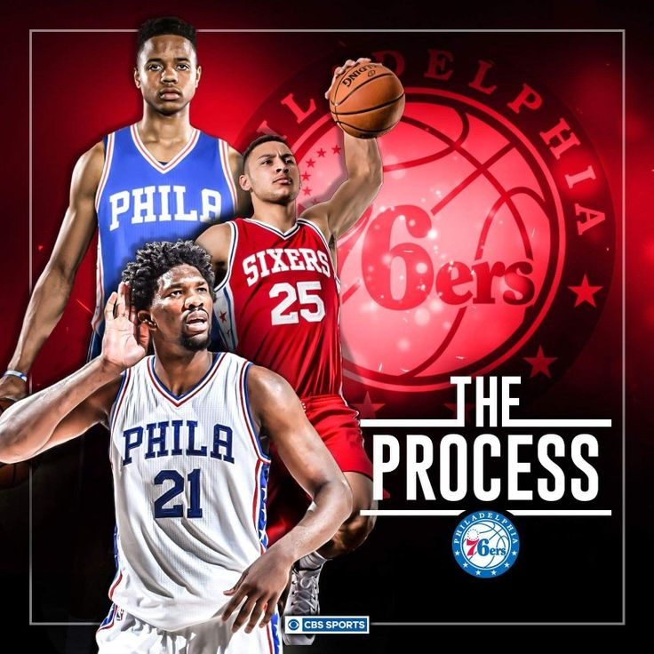 Image result for philadelphia 76ers trust the process wallpaper