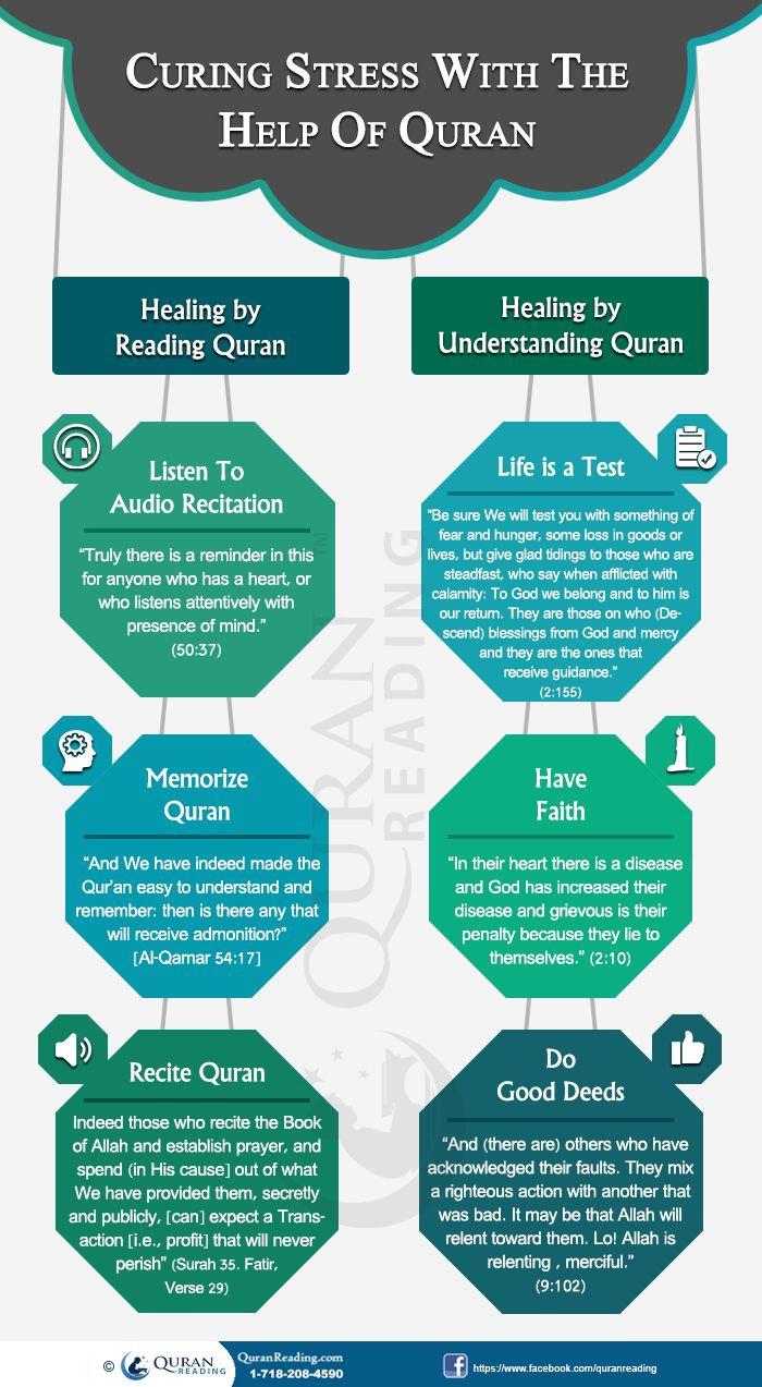 Curing Stress With The Help Of Holy Quran #islam