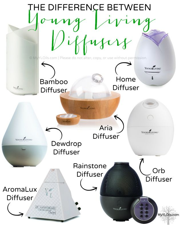 Diffusers Young Living And Living Oils On Pinterest