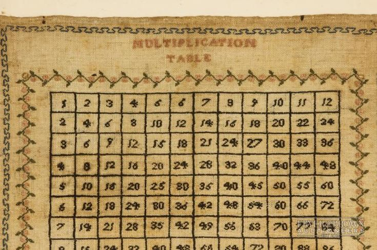46 best old samplers images on pinterest embroidery canvas and cross stitch samplers - Multiplication table of 60 ...