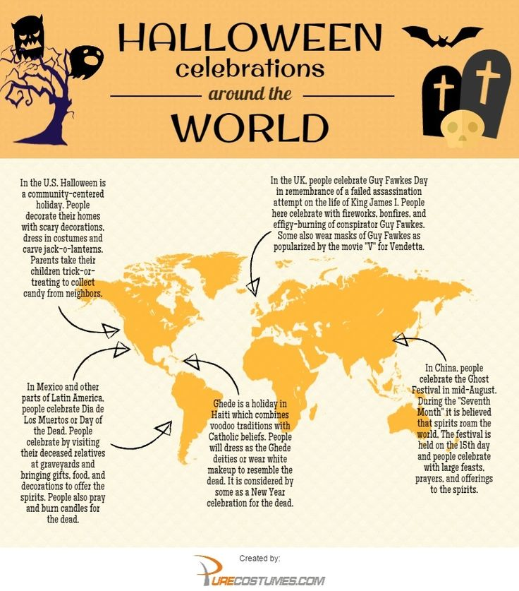 Halloween around the world - PureCostumes.com/blog #halloween #infographics