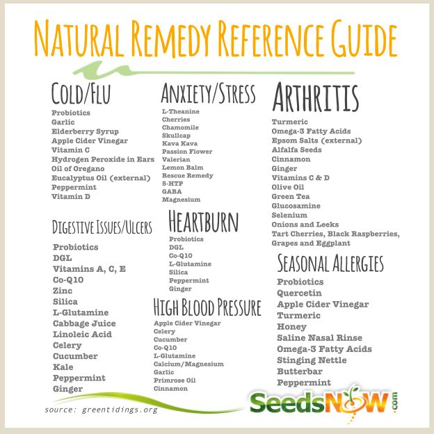 17 Best Images About Home Remedies On Pinterest Coconut
