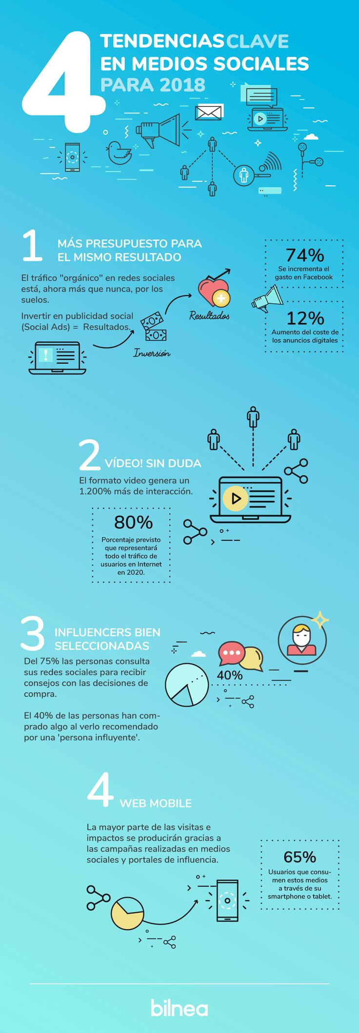 Infografía con 4 tendencias en medios sociales para 2018. #SocialMedia #Marketing