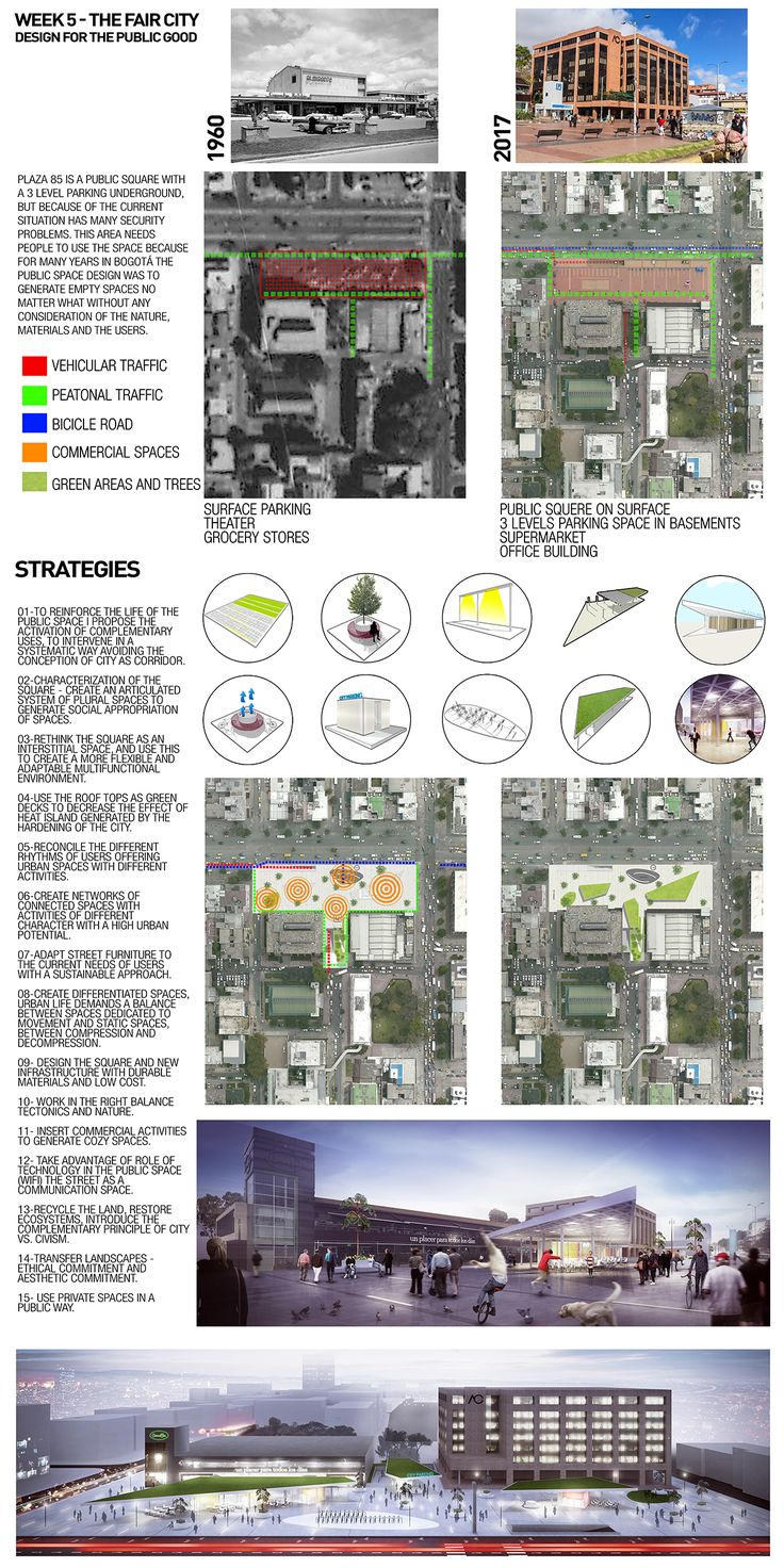 WEEK 5: THE FAIR CITY. The area I presenting is a space I am currently working on in Bogotá. Plaza 85 is a public square with a 3 level parking underground, but because of the current situation has many security problems. This area needs people to use the space because for many years in Bogotá the public space design was to generate empty spaces no matter what without any consideration of the nature, materials and the users.
