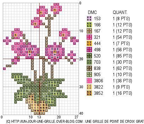 Un Jour, Une Grille...free cross stitch patterns