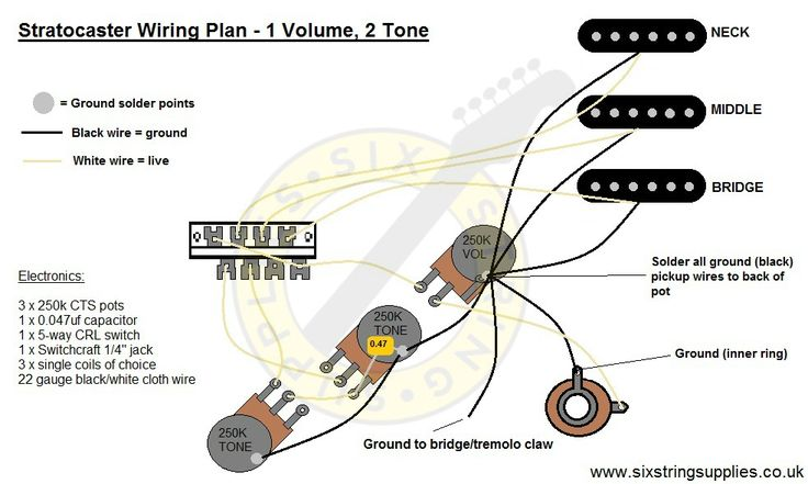 15 best guitar wiring diagrams images on pinterest. Black Bedroom Furniture Sets. Home Design Ideas