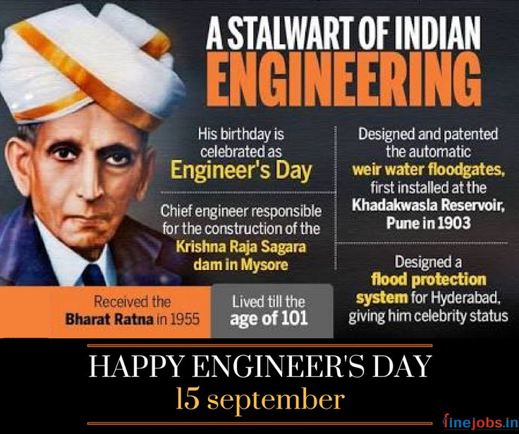 "Happy #EngineersDay to all the Engineers around the Globe..... Salute to the great ideas and innovations that have changed lives.... 👍 ""To give real service,you must add something which cannot be bought or measured with money"" -M.Visvesvaraya #EngineersDay #HappyEngineersDay #finejobs https://www.facebook.com/FineJobs/"