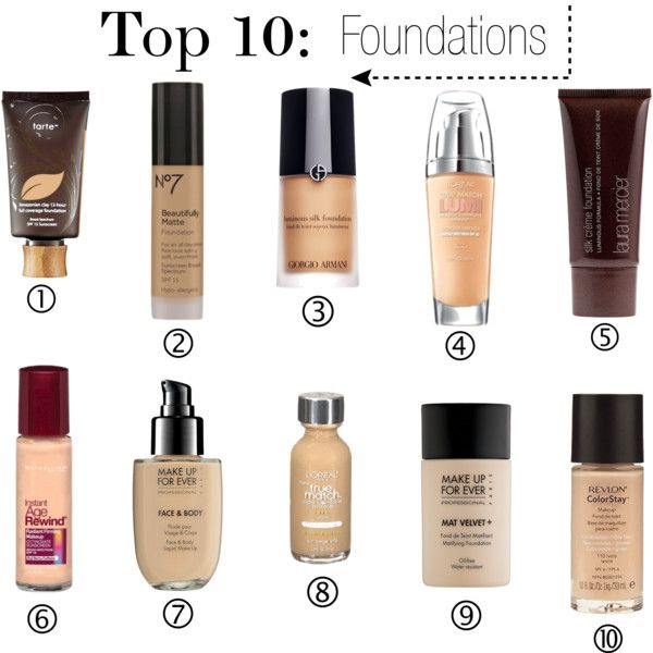 Top 10 Foundations by coll0509 on Polyvore featuring polyvore, beauty, Laura Mercier, MAKE UP FOR EVER, Giorgio Armani, tarte, Boots No7, L'Oréal Paris, ULTA and Beauty