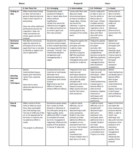 Line Art Rubric : Best art worksheets handouts images on pinterest