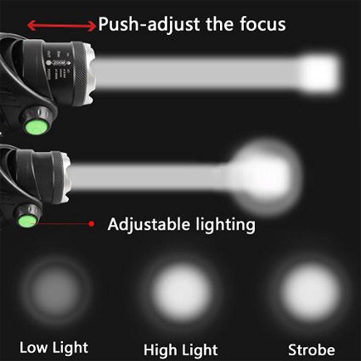SkySea 2000 Lumen T6 LED Stirnlampe 3 Modelle Wasserdichte Zoomable Kopflampe(Paket 2 x 18650 Batterie, 1 x AC-Ladegerät, 1 x Auto-Ladegerät, 1 x USB-Kabel) für Outdoor-Sportarten wie Camping, Wandern, Angeln, Astro Fotografie: Amazon.de: Auto