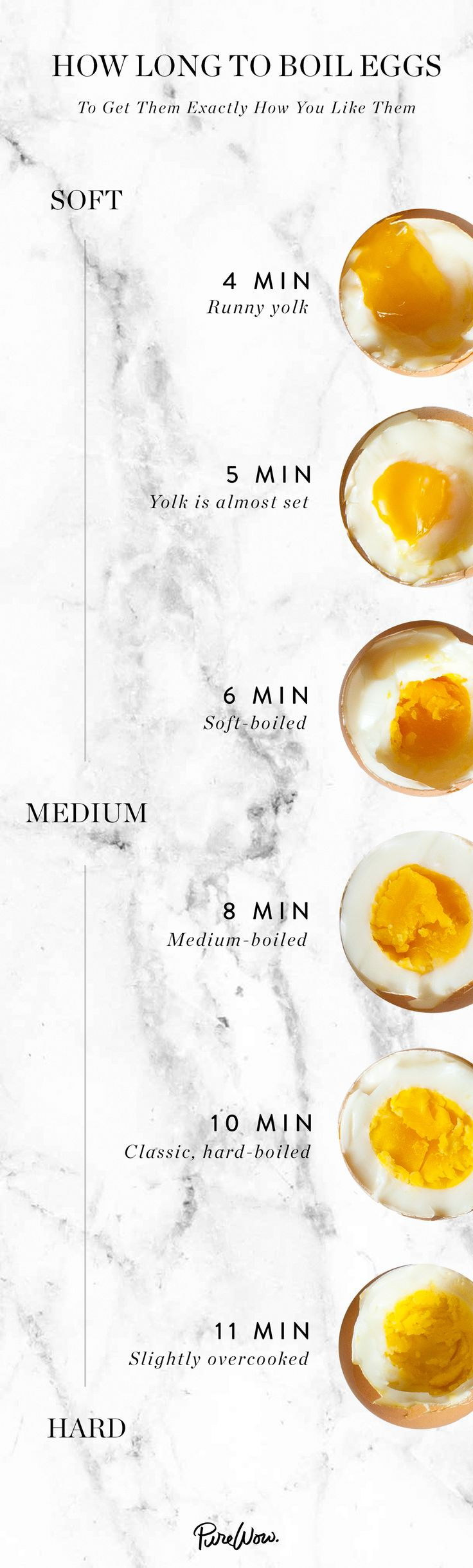 The Minute-by-Minute Guide to Boiling Eggs. Get the yolk just how you like it.