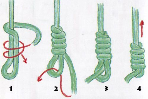 nœuds de bijoux