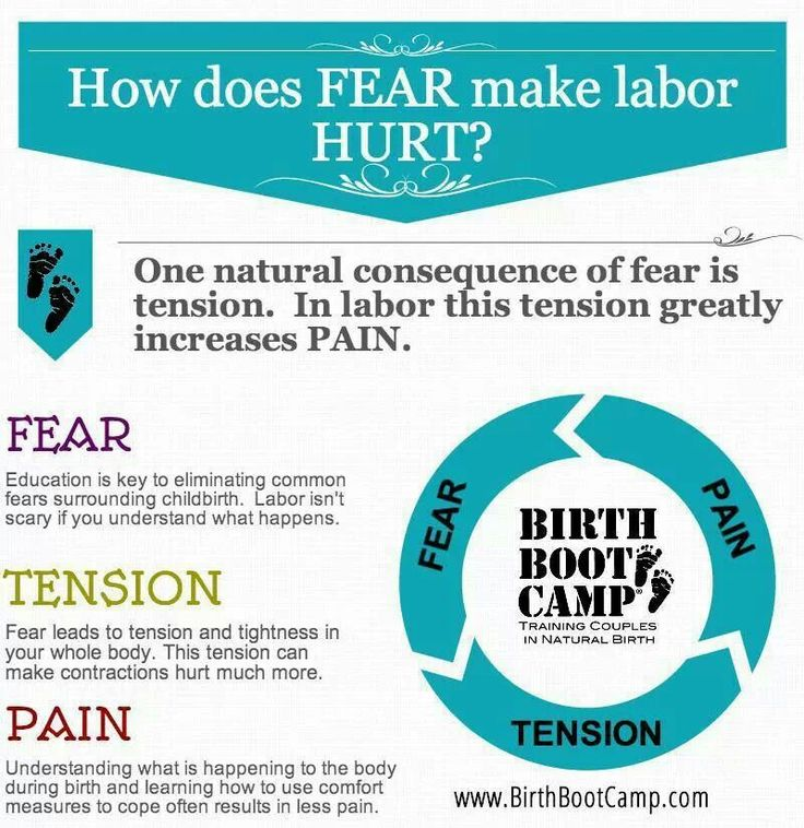 Fear increases tension which increases pain in childbirth